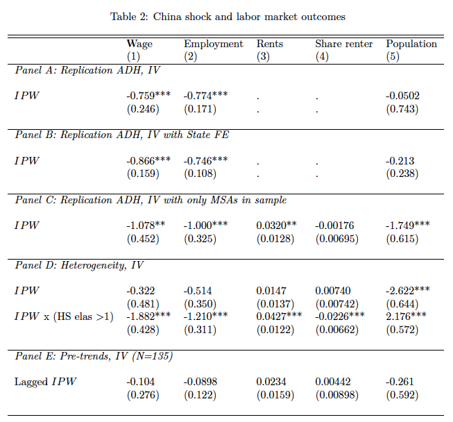 For a text version of this table, use the download link at the end of this article